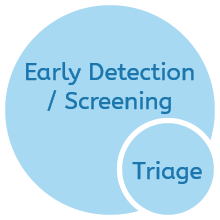 Early detection / screening